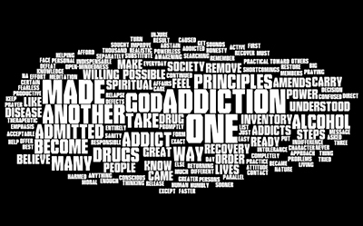 Image showing text related to addiction types and effects